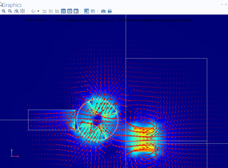 Magnetic field in the rotor's coil at t=0.075 s.