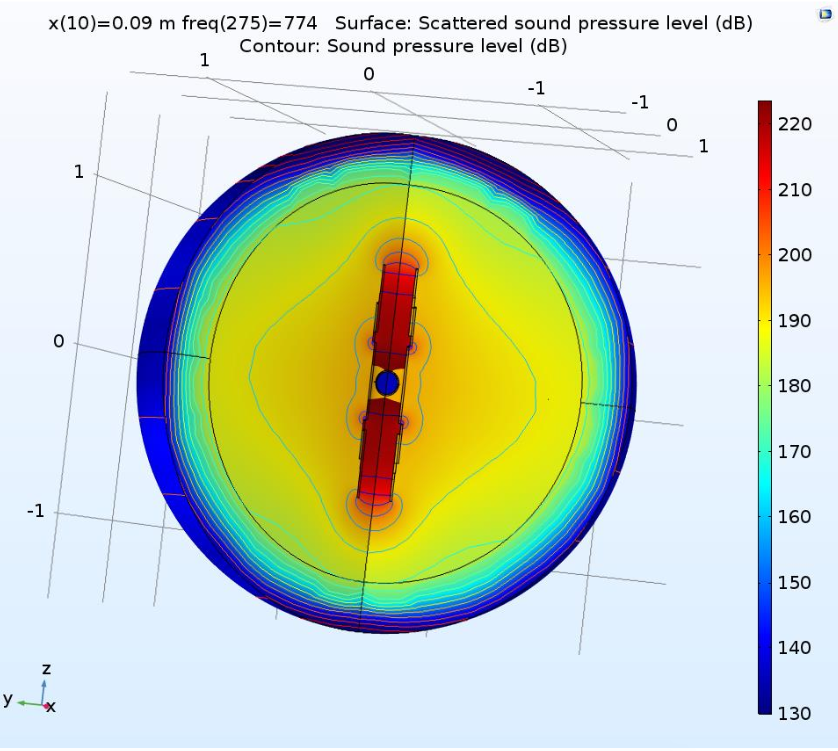 Simulation results of a tunable organ pipe for ocean acoustic tomography.