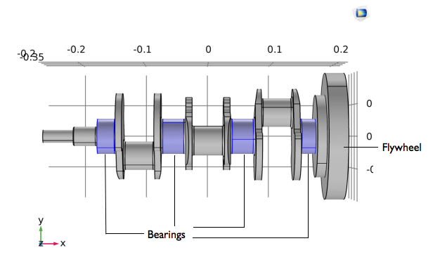 The geometry of a crankshaft.