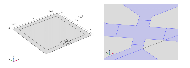 A side-by-side graphic showing the geometry of a sensor model and a detailed geometry of a piezoresistor.
