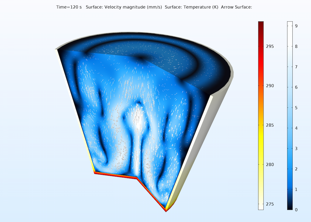 A COMSOL Multiphysics model illustrating natural convection in a glass of water.
