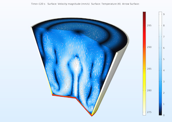 natural convection model_featured