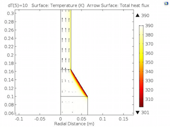 surface temperature distribution plot_featured