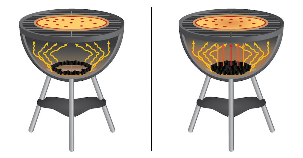 Illustrations showing two methods of grilling with coals.
