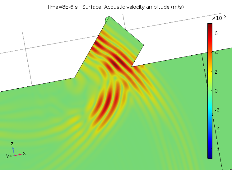 Image showing the acoustic velocity for the linear ultrasound simulation with the correct resolution.
