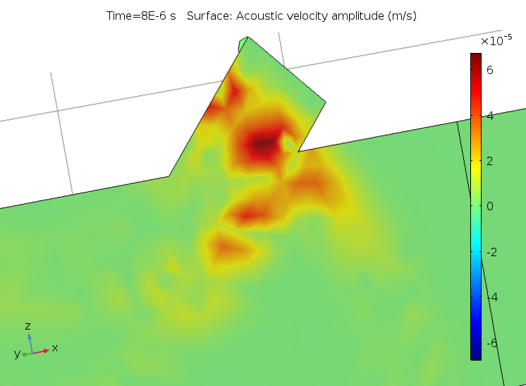 Image showing the acoustic velocity for the linear ultrasound simulation with the incorrect resolution.