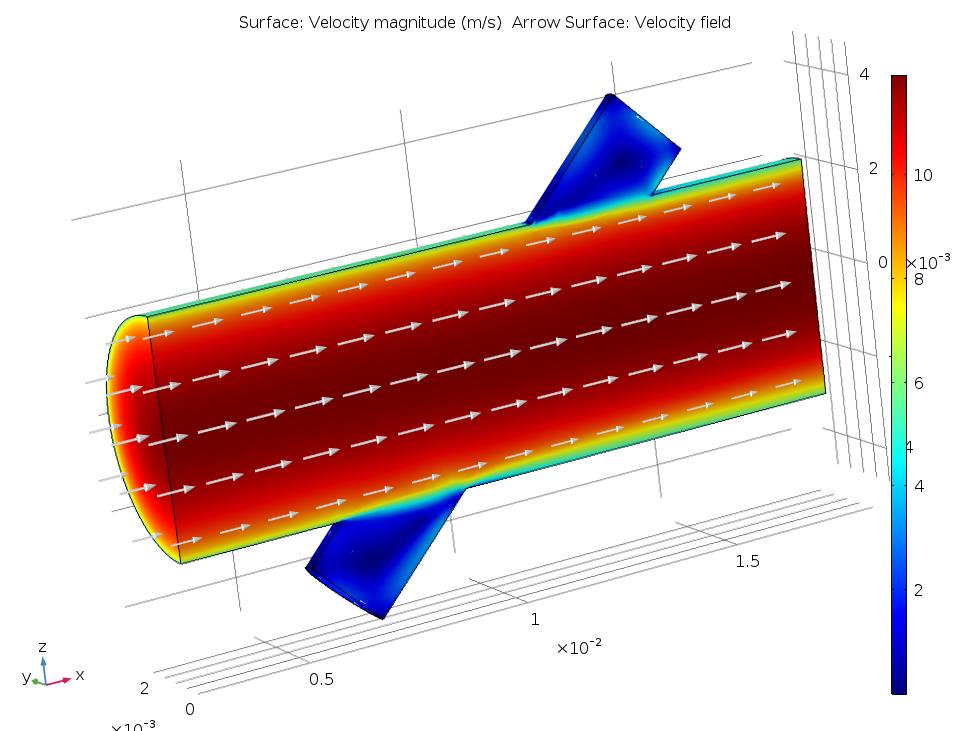 На рисунке изображены результаты моделирования осредненного фонового потока в расходомере.