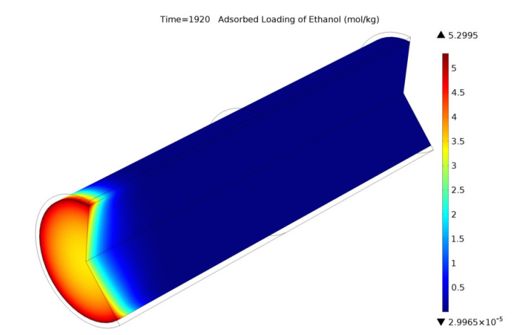 A plot of the ethanol adsorbent loading field in COMSOL Multiphysics®.