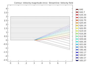 velocity contours_featured