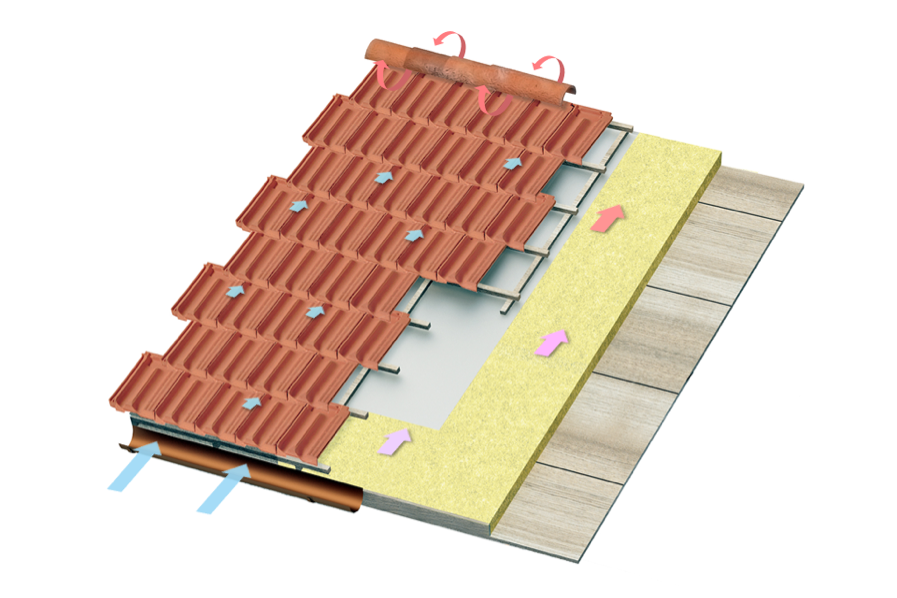 A schematic of a ventilated, pitched roof.