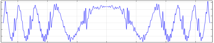 A plot of the computed electric field component.