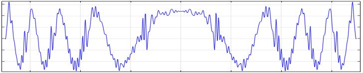 计算出的电场分量图。
