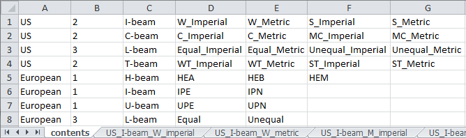 A screenshot of a worksheet in the beam section data file for the simulation app.