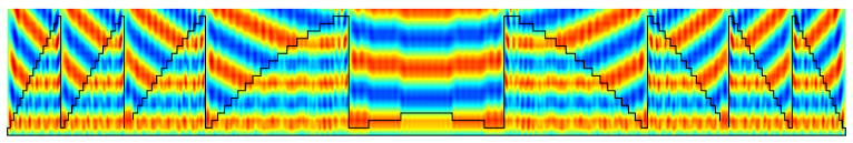 A COMSOL Multiphysics computation of the electric field component in a Fresnel lens.