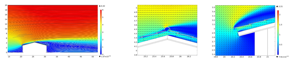 A plot of the velocity magnitude surrounding the roof, shown from far away, and side-by-side plots of the velocity magnitude surrounding the roof for two different views.