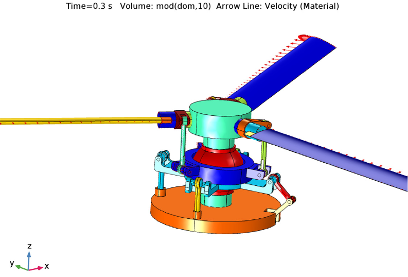 A COMSOL Multiphysics model of a helicopter swashplate.