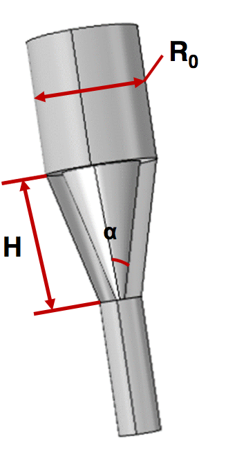 An image of the geometry of a rotating cone micropump.