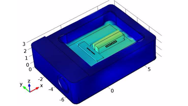 A COMSOL Multiphysics model of the main displacement mode.