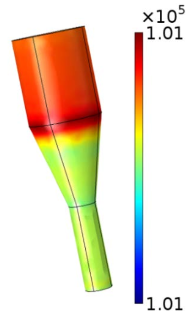 An image of the fluid pressure profile for the micropump with a semiangle of 12°.