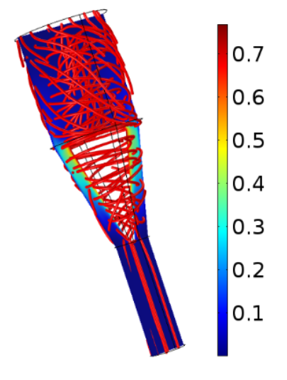 A plot of the velocity profile for a rotating cone micropump with a 12° semiangle.