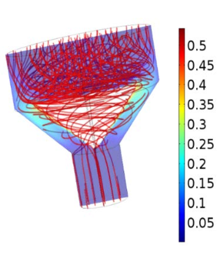 COMSOL Multiphysics® results showing the velocity profile for a rotating cone micropump with a semiangle of 45°.