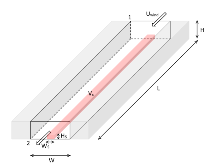 Figure of an urban canyon model used in COMSOL Multiphysics®.
