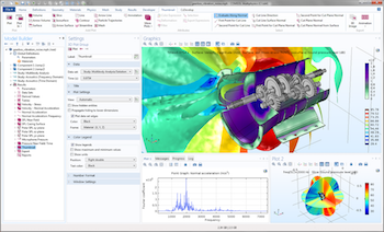 gearbox vibration and noise model_featured