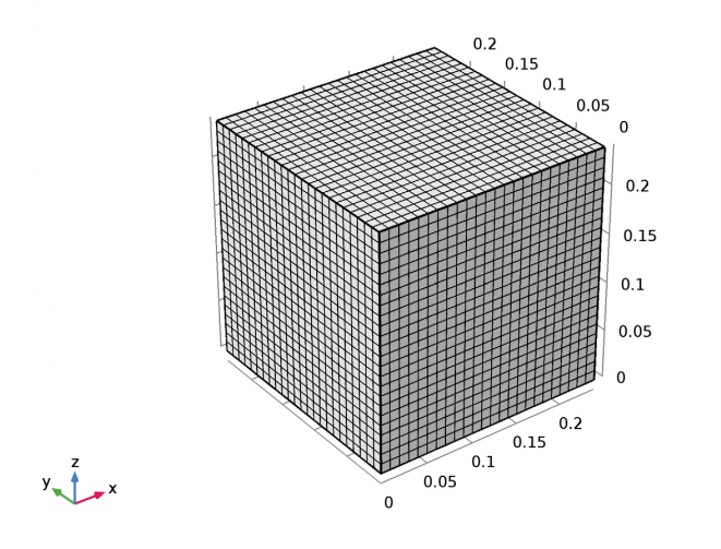 An image showing the model geometry and mesh.