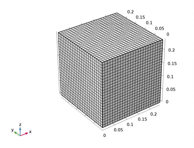 Геометрия модели и использованная конечно-элементная сетка.
