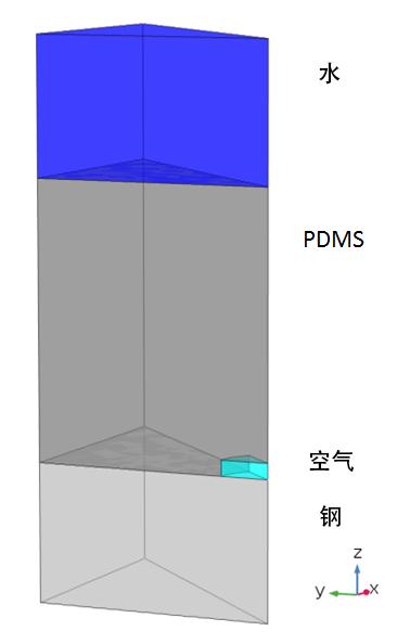 COMSOL Multiphysics® 模型原理图展示了水、空气、PDMS、钢域。