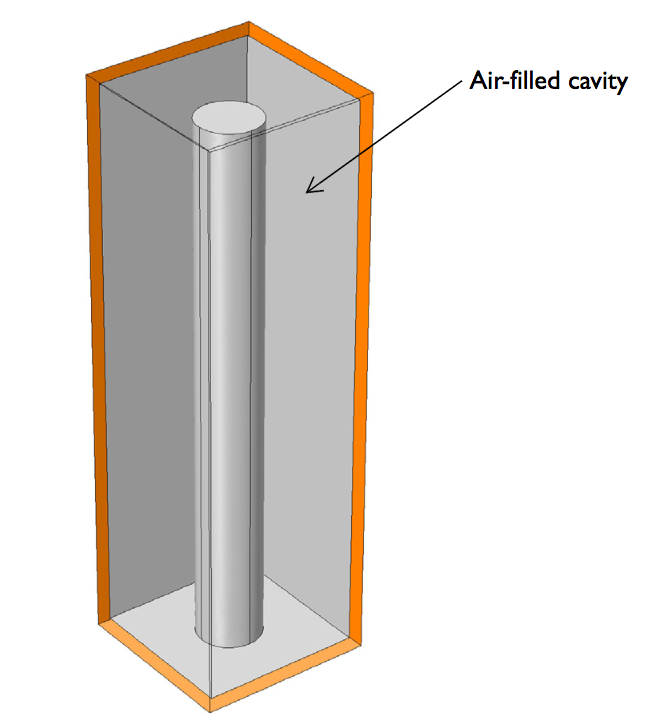 An image showing the geometry of the microwave cavity filter model.