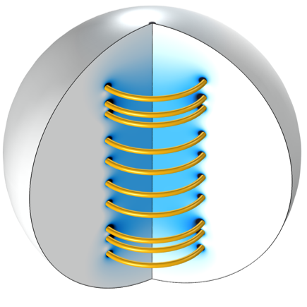 A graphic showing the optimized coil positions.