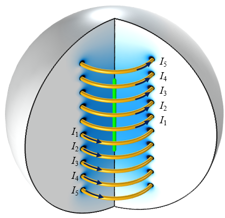 A COMSOL Multiphysics model of a ten-turn coil.