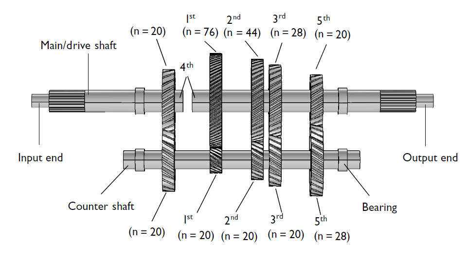 How to Model Gearbox Vibration and Noise in COMSOL Multiphysics