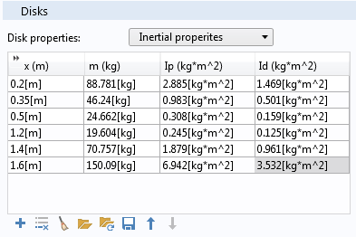 A screen capture of the disks section with properties specified through mass and moment of inertia.