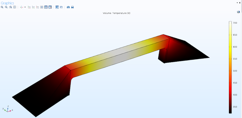 A Joule heating model in COMSOL Multiphysics.