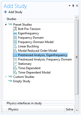 A screenshot of the Prestressed Analysis, Eigenfrequency study window.