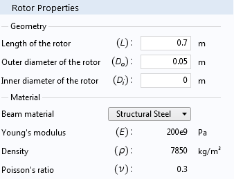 A screenshot of the Rotor Properties section with a material from the list.