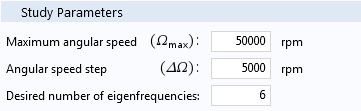 A screenshot of the Study Parameters section with specified angular speed and eigenfrequency information.