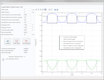 Superlattice Band Gap Tool COMSOL Multiphysics featured