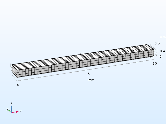 A schematic showing the beam example's geometry and mesh.