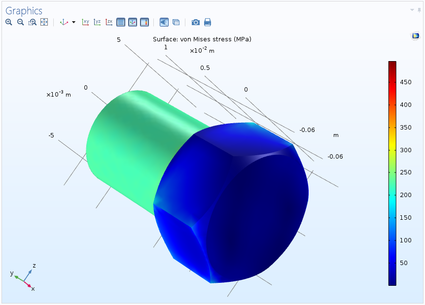An image showing simulation results for the bolt of a wrench, found using applied selections.