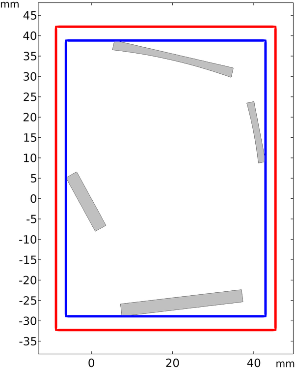 The Czerny-Turner monochromator geometry with two bounding boxes.