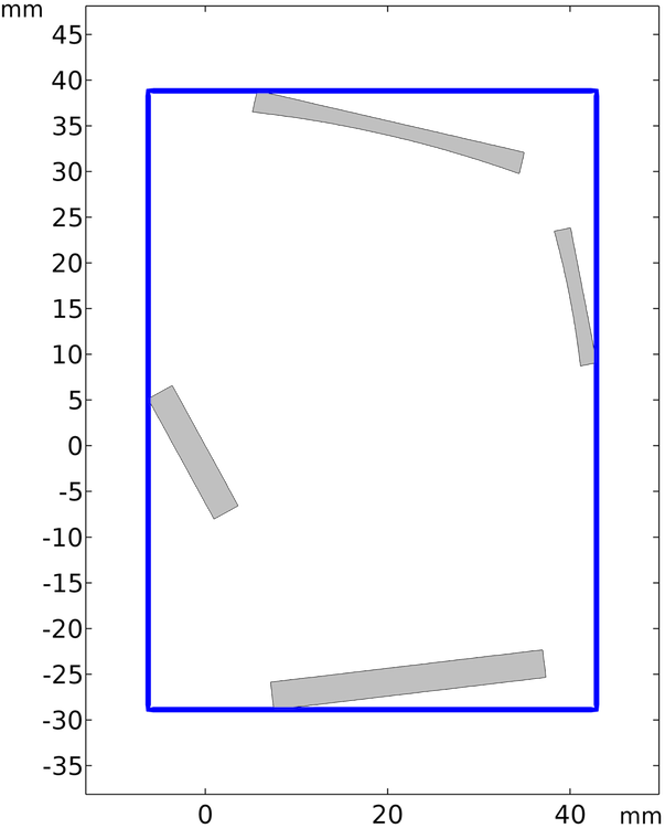 The Czerny-Turner monochromator geometry with a blue minimum bounding box.
