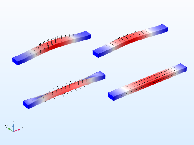 An image of the mode shapes for a doubly clamped beam.