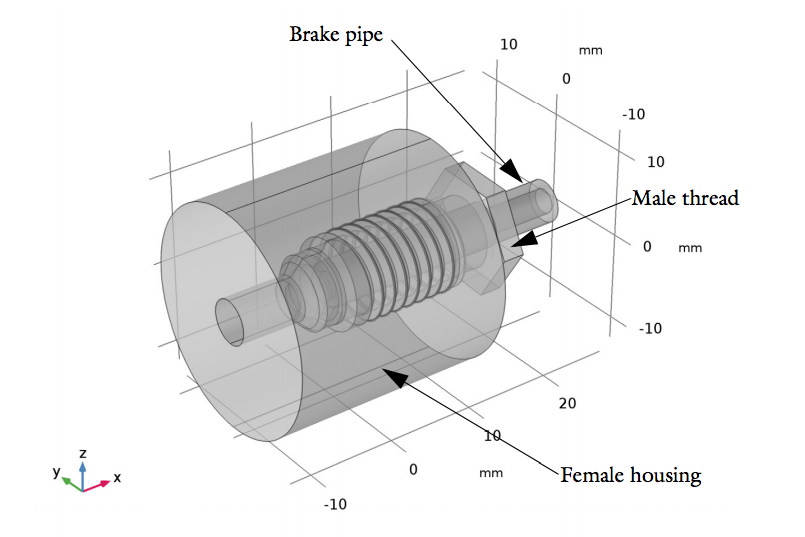 A schematic of the full 3D assembly for the threaded pipe fitting.