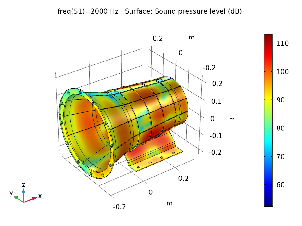 A surface plot of the SPL on the gearbox.