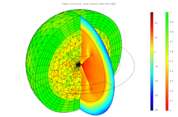 inspecting the mesh inside COMSOL model_featured