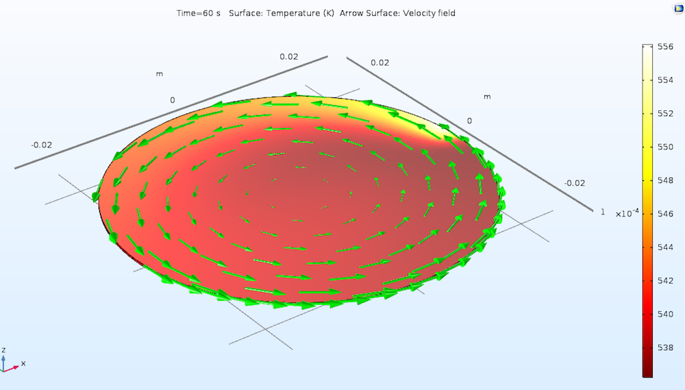An image of the temperature distribution on a silicon wafer heated by a laser.