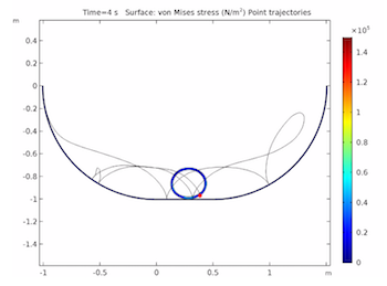 pipe stress distribution and trajectory_featured